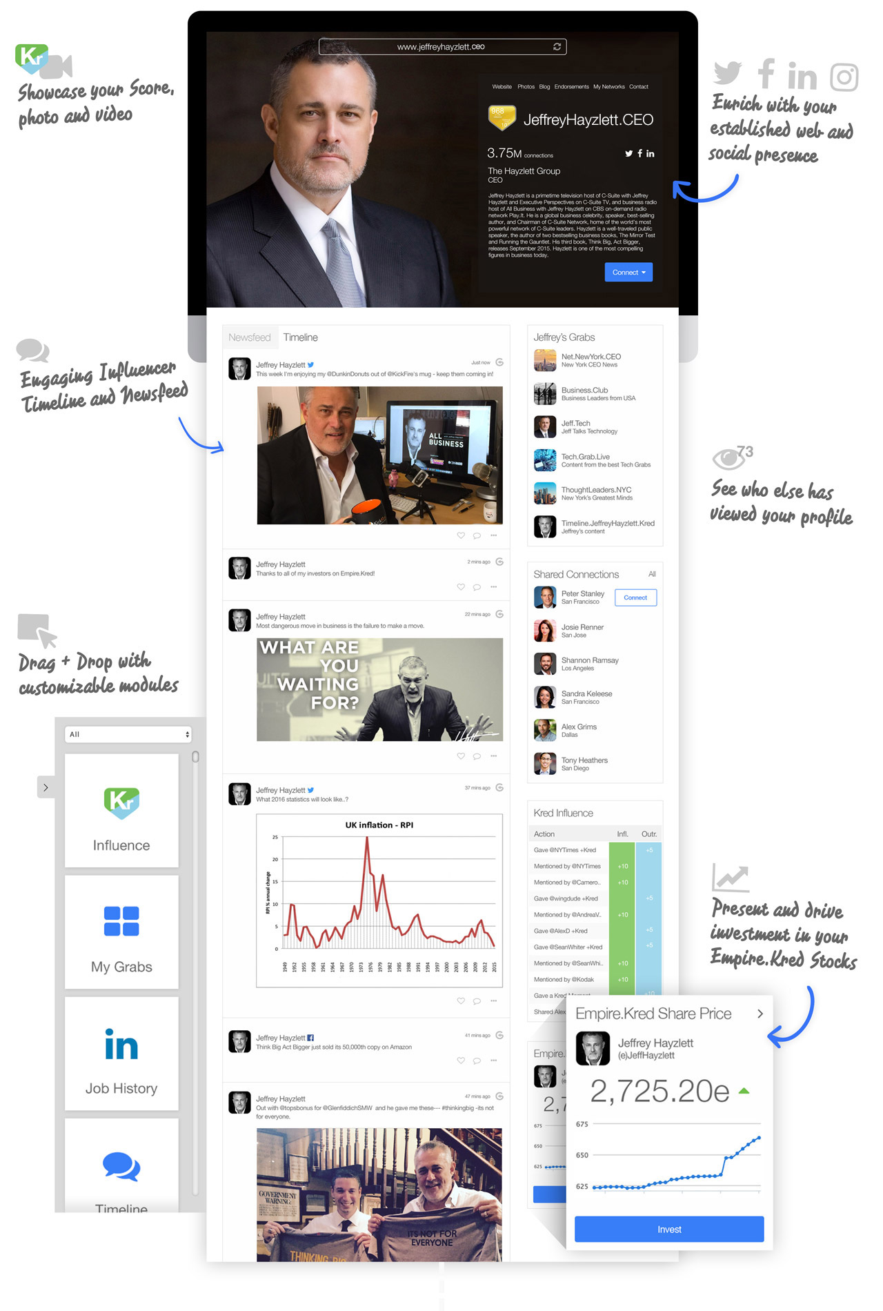 Activate your .CEO Engagement Profile
