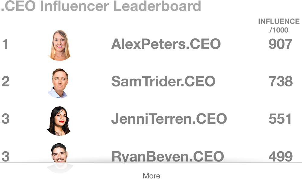 CEO Leaderboard